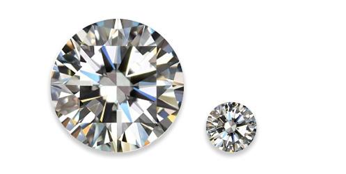hmotnost diamantů