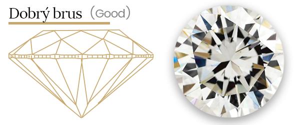 Dobrý brus diamantu