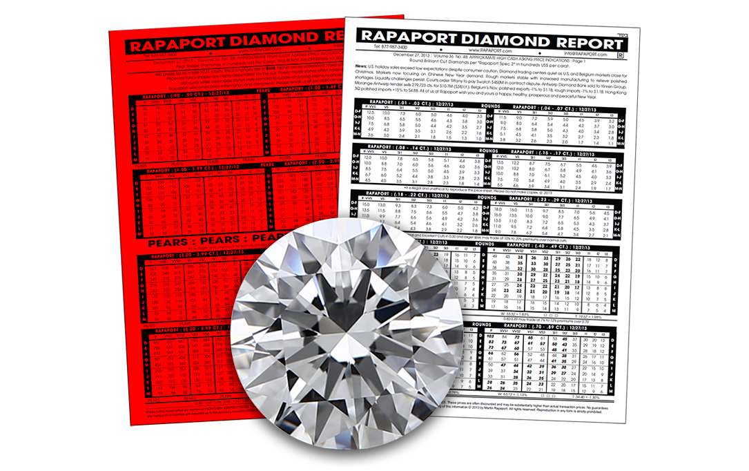 Rapaport diamond report