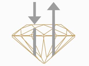 disperze diamantu