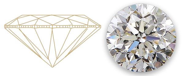 Hodnocení brusu diamantu - Fair