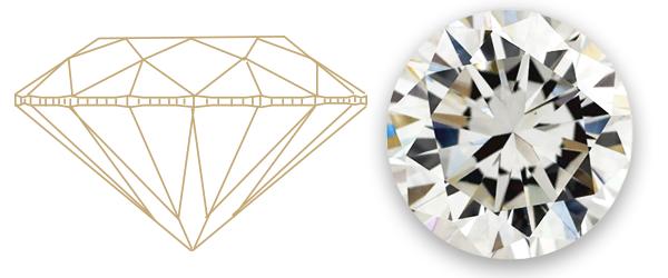 Hodnocení brusu diamantu - Good