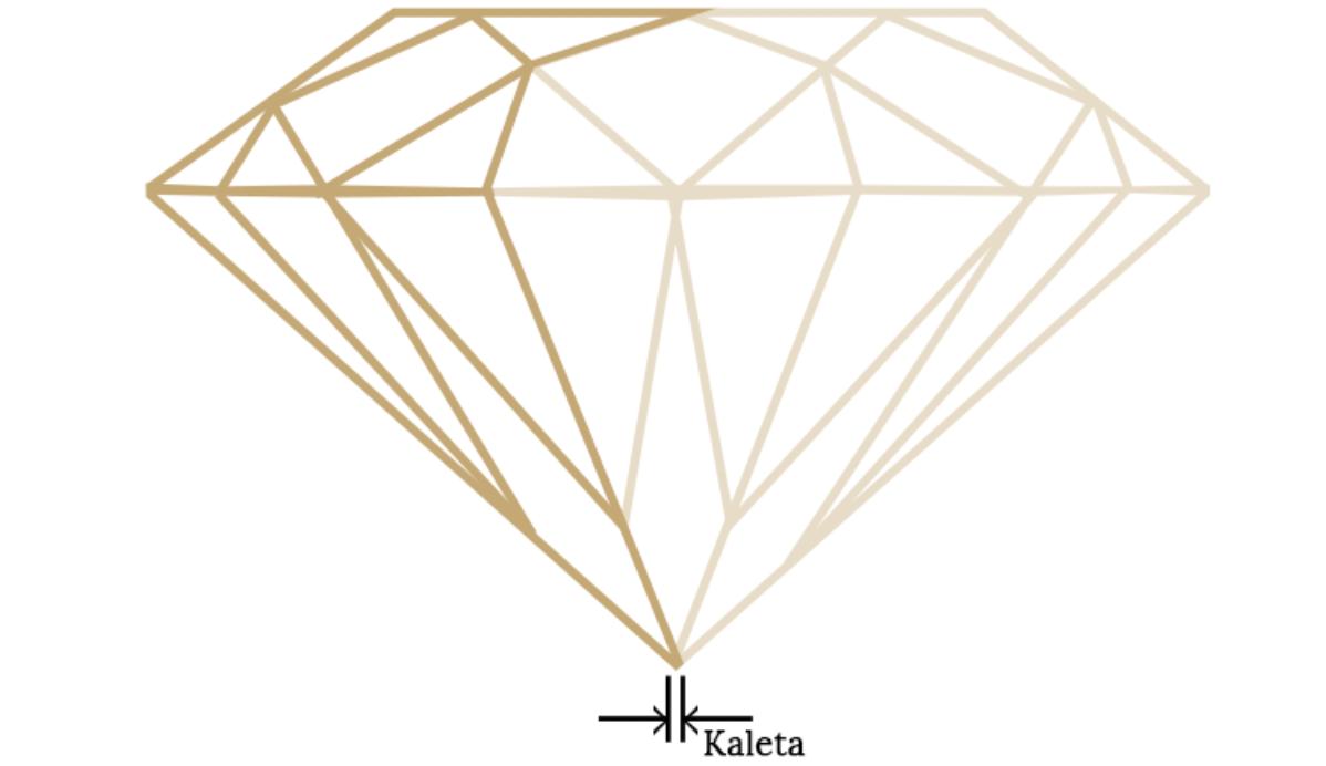 Kaleta diamantu
