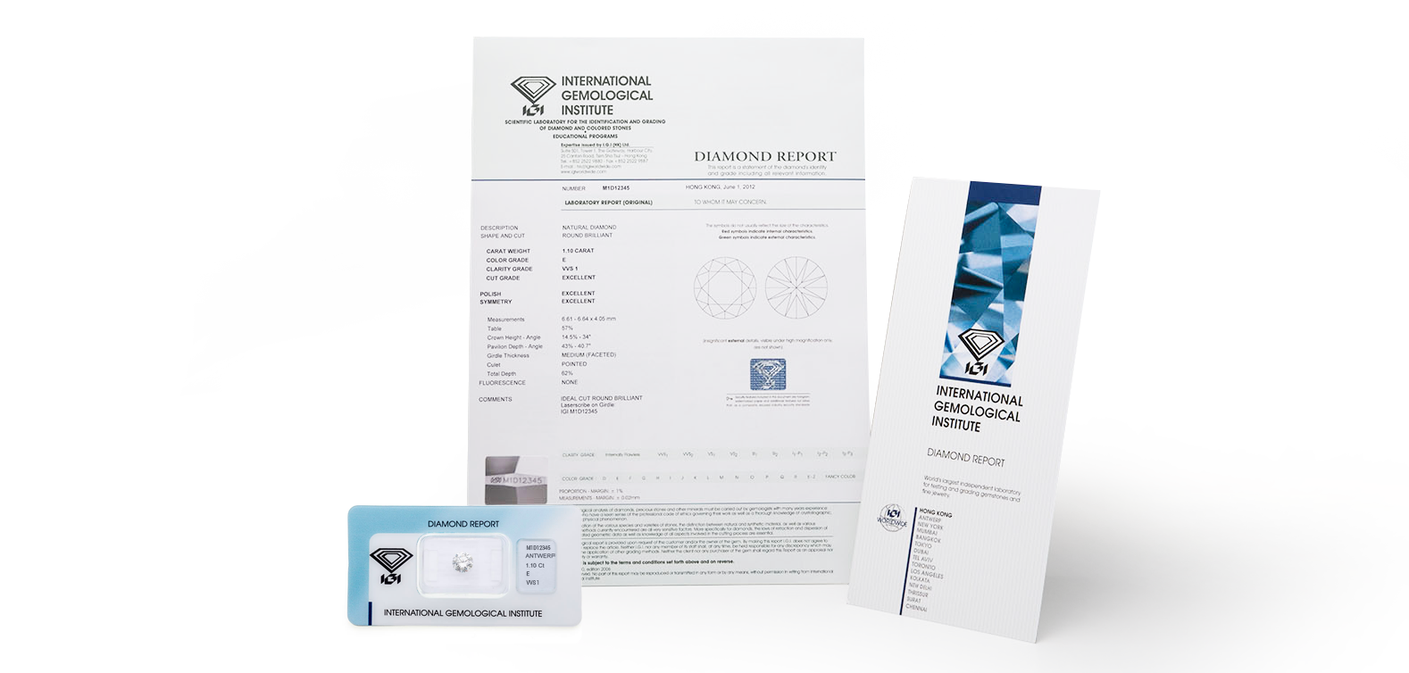 Certifikát IGI
