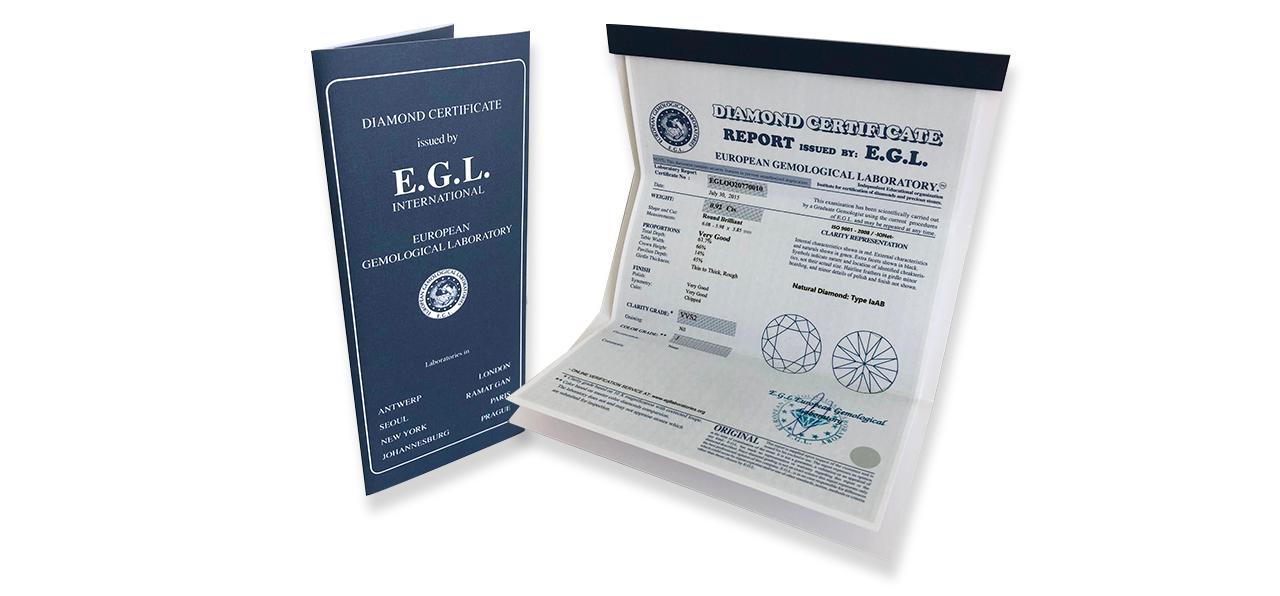 Certifikát EGL Praha