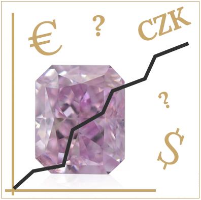 Růžové diamanty růst - graf