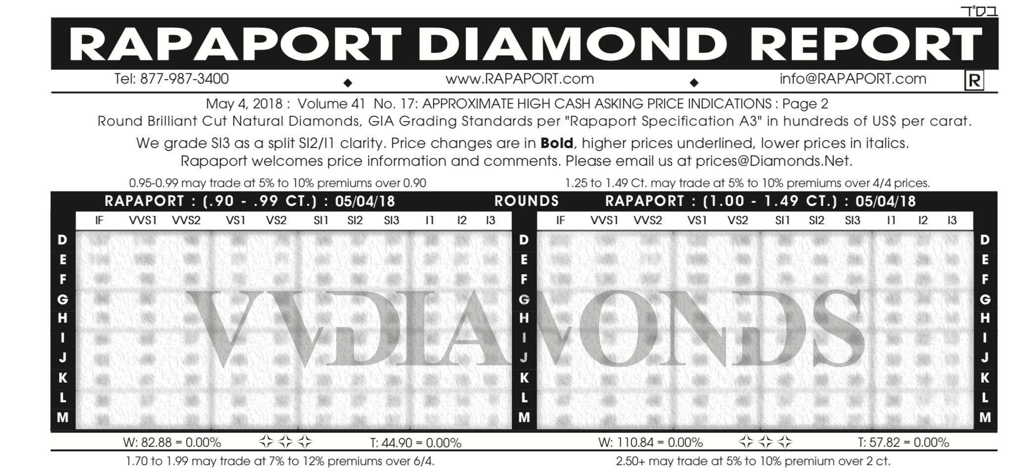 cena diamantu tabulka