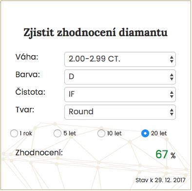 zhodnocení diamantu